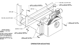 Operator Mounting Details